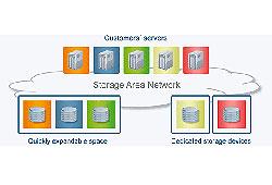 gts-data