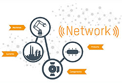 br IoT-foto---Network