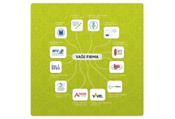 inovacni_vouchery_partneri_2012_cz
